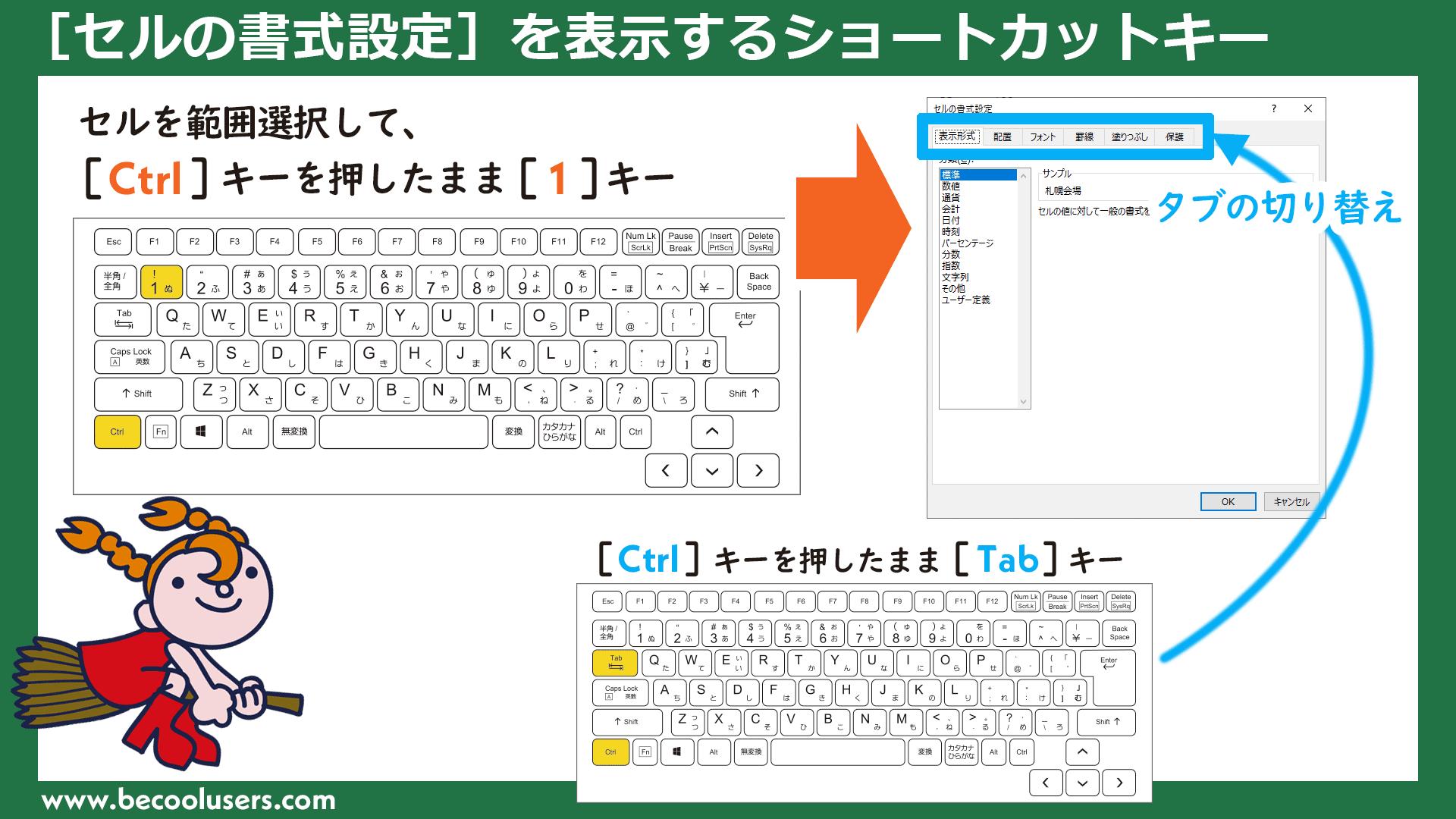 セル の 書式 設定 ショートカット 「セルの書式設定」ダイアログボックスを表示させる方法