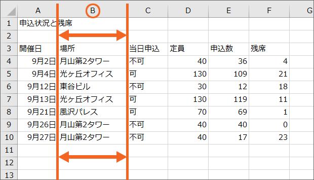 エクセルで列幅や行の高さを変更する