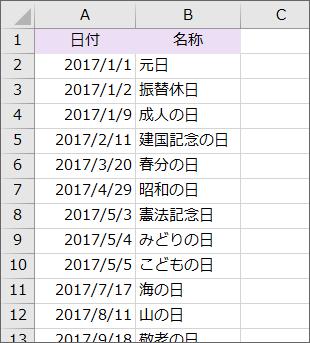 土日・祝日を除いた○営業日後の日付を求めるWORKDAY関数【Excel ...